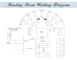 Wedding Diagram Reading Room Wedding Diagram Bar Harbor Inn Spa Resort