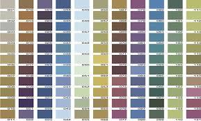 Titanium Anodizing Color Chart Google Search Patina