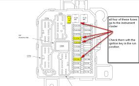 2006 ford escape fuse panel diagram wiring diagram 2006 ford escape fuse box diagram manual 2001 ford escape fuse box diagram 2009 under dash vision endearing alternator 2006 ford escape fuse