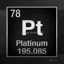 Periodic Table of Elements - Platinum - Pt - Platinum on Black ...
