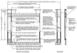 Metal Stud Dimensions Chart Skymiu Co