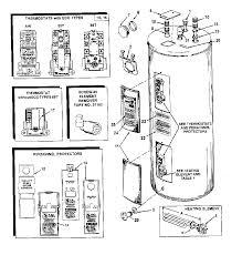 ao smith promax water heater manual pedziwiatr info ao smith promax water heater manual smith water heater diagram hot water heaters all types us