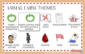 animal farm theme of power control over the intellectually inferior