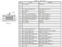 wiring diagram 2005 dodge durango stereo wiring diagram ram 1500 2005 dodge ram infinity stereo wiring diagram at 2005 Dodge Ram Radio Wiring Diagram