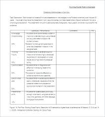 Scoring Rubric Template Scoring Rubric Sample Rubrics For Elementary Grades Template
