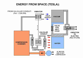 how electric generators work. How Electric Generators Work N