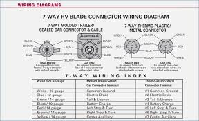 reese 7 pin wiring diagram explore wiring diagram on the net • bargman 7 way trailer end connector 8 cable fasett info 7 pin trailer plug wiring diagram 7 pin trailer plug wiring diagram