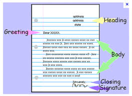 Friendly Letter Format Friendly Letter Format Mrs Lundys Resource Classroom