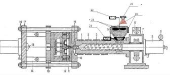 Hydraulic Elements Chart Of Principle Chart Of Castable Machine For Casting Under