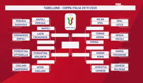 Quarti di finale Coppa Italia Napoli, ecco data e sfidante degli azzurri