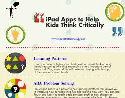 The     best Critical thinking ideas on Pinterest   Critical     EducationCity