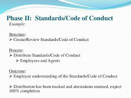 1C01 Employee Code Of Conduct Procedure Minnesota State - Induced.info