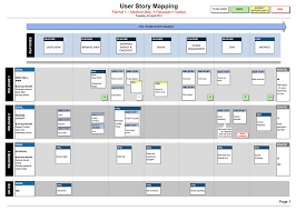 User Story Template. Use Case And User Story Templates Images Of ...