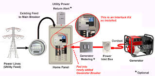 panel interlock kit kits for safely connecting generator power how hard is it to install interlock complete installation instructions