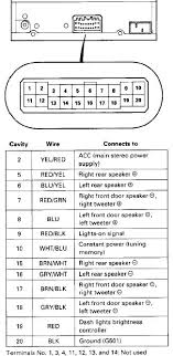 1998 honda civic radio wiring diagram efcaviation com 97 civic radio fuse at 97 Honda Civic Stereo Wiring Diagram