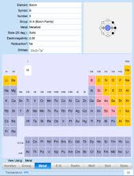 Periodic Chart of the Elements for iPad