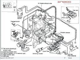 2008 mazda tribute wiring diagram radio 01 stereo fuse diagrams medium size of 2008 mazda tribute radio wiring diagram 2007 2005 pcm engine wire data schema