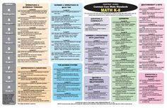 Common Core Math Standards Chart Common Core