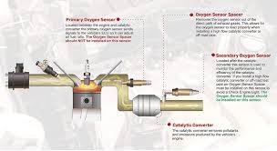 90 Degree Angled O2 Check Engine Light Cel Fix Oxygen Spacer