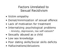Victim Empathy Worksheets - Checks Worksheet