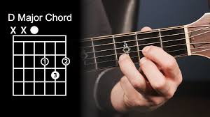 D Major Guitar Chord Chart Play 10 Songs With 4 Chords Free Guitar Lessons