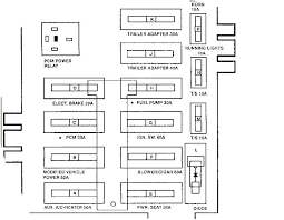 ford e 250 1995 ford econoline van i turn the key half way is this proper fuse box graphic