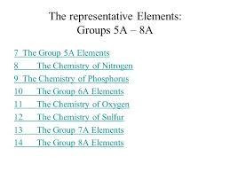 1A Survey of the Representative Elements 2 The Group 1A Elements 3 ...