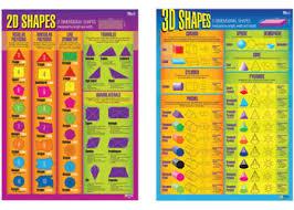 2d 3d Shapes Charts Mta Catalogue