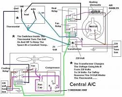 ac wiring circuit wiring diagram \u2022 a car stereo wiring diagram central ac wiring diagram wiring diagram rh blaknwyt co car ac wiring circuit car ac wiring circuit