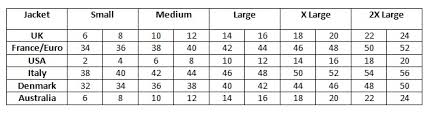 Mens Jacket Sizes Conversion Chart Jacket Size