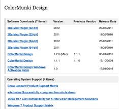Measuring Colour The Colormunkis Missing Software The