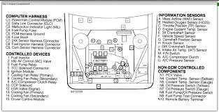 fuse box diagram electrical problem 6 cyl front wheel drive 2000 Buick Century Fuse Box Diagram 2000 Buick Century Fuse Box Diagram #42 2000 buick regal fuse box diagram