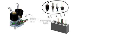 liquid level switches pressure sensors switches flow sensors integratable sensors
