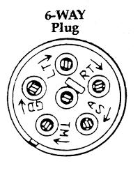 six way plug wiring diagram wiring library six way plug wiring diagram