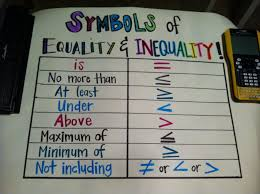 8th grade math symbols equality and inequalities