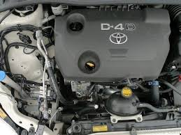 1.4 d4d - General Car Discussion - PakWheels Forums