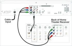 karaoke system wiring diagram wiring diagram library karaoke machine wiring diagram wiring diagramshome theatre wiring diagram schematic diagram electronic schematic wiring schematics karaoke