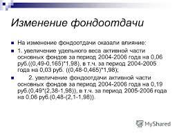 Презентация на тему Магистерская Диссертация Финансовое  7 Изменение фондоотдачи