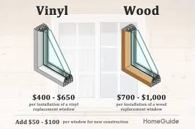 2019 Window Replacement Costs Average Cost To Replace Windows