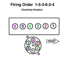 solved firing order diagrams for 1994 jeep 5 2 liter fixya here is a firing order diagram for that vehicle and engine and let me know if you need any help to understand this diagram or if you require any further