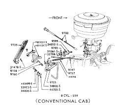 ford aod transmission linkage in addition ford automatic ford aod transmission linkage in addition ford automatic transmission wiring diagram also chevy truck shift linkage