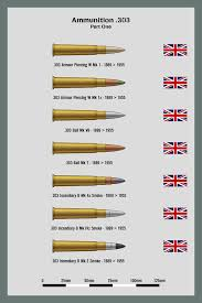 Ammo Chart 303 Part 1 By Ws Clave Army Weapons Military