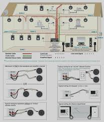 Wiring Diagram for Home Entertainment System   tangerinepanic moreover Useful Diagrams   Tutorials   Videos   Zeos as well  also Surround sound Speaker Wiring Diagram Elegant Cav Mr9l Home theater together with  additionally  also Wiring For Wall Speakers   House Wiring Diagram Symbols • besides  moreover Surround sound Speaker Wiring Diagram Beautiful Products Swan additionally 5 1 Surround Sound Wiring Diagram   DATA Wiring Diagrams • likewise . on surround sound speaker wiring diagram