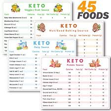 Food Chart With Calories Protein And Carbs Keto Cheat Sheet Magnets Ketogenic Diet Foods Snacks Protein Carb Fat Reference Charts Guide Cookbook
