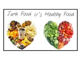 Cheap Healthy Diet Chart By Abdul Hai