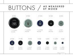 Mood Diy Button Size Chart Mood Sewciety