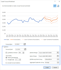 How To Make A Forecast Chart In Excel Forecast In Excel Linear And Exponential Smoothing