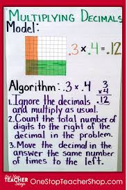 46 Rational Decimal Anchor Charts