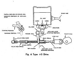 vertex magneto wiring diagram vertex image wiring vertex distributor wiring diagram john deere 790 tractor wiring on vertex magneto wiring diagram
