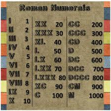 Roman Numeral Chart Template A Handy Roman Numerals Chart To Print Out For Students Suggestion 21
